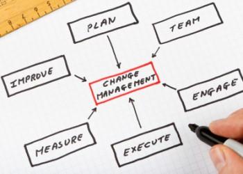Change Management and Leadership Secrets